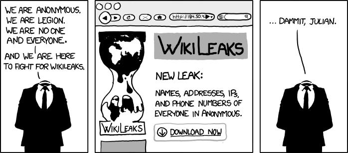 Anonymous : une seconde fuite de données, 1500 serveurs piratés !