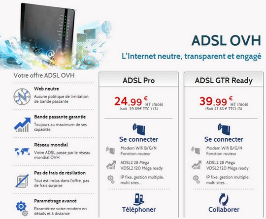 OVH offres ADSL