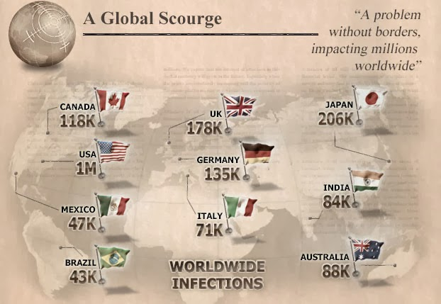 banking-trojans-2013-infections