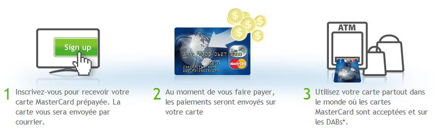 Carte Bancaire Prepayee Maroc.Payoneer La Carte Bancaire Prepayee Mastercard Offshore