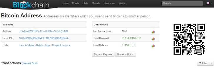 sheep-marketplace-bitcoin-heft