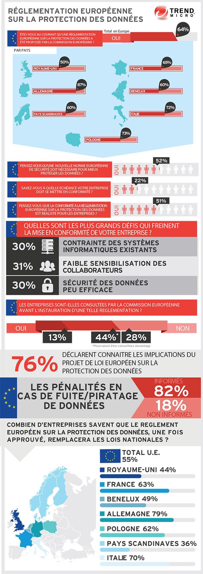 infographic-eu-datalaw-fr