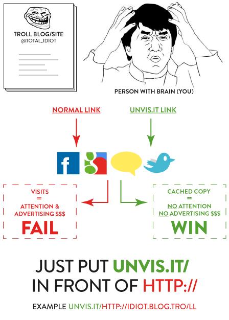 unvisit-xplaind