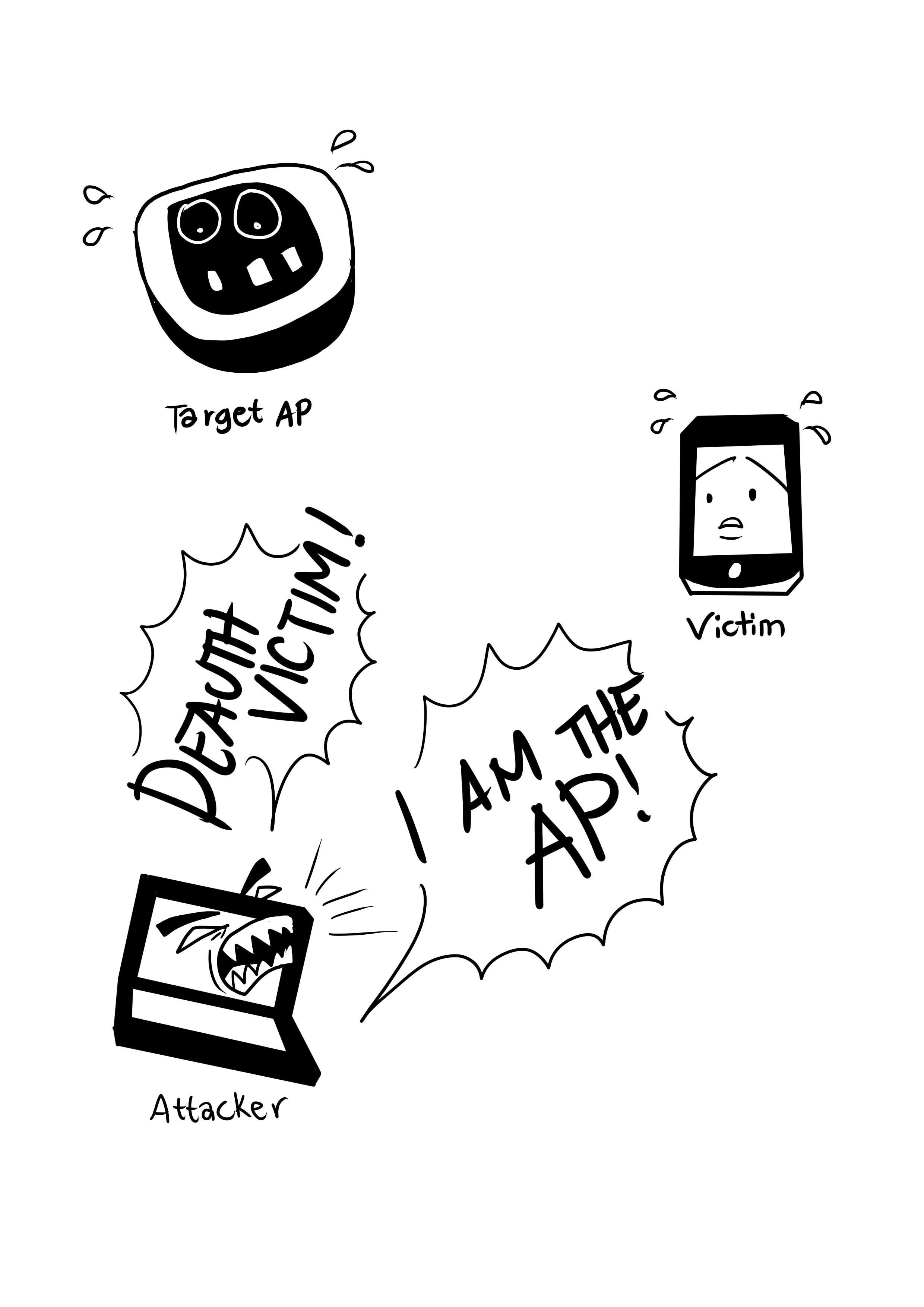 mitm-attack-wifi