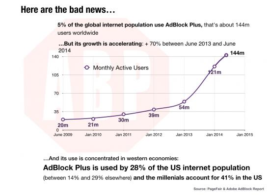 adobe-adblock-report