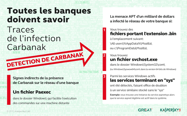 carbanak_2_fr_sm