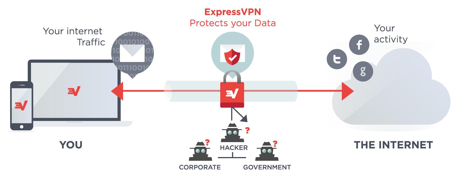 expressvpn-schema