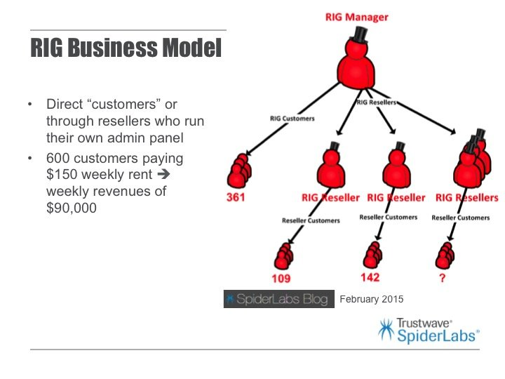 the-business-model