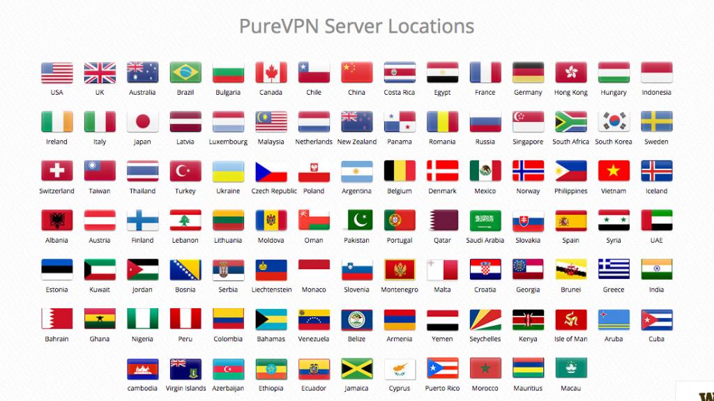 purevpn-pays