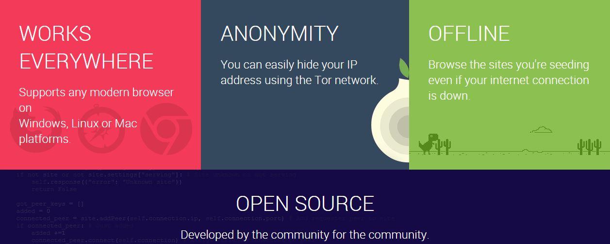 zeronet-anonymat