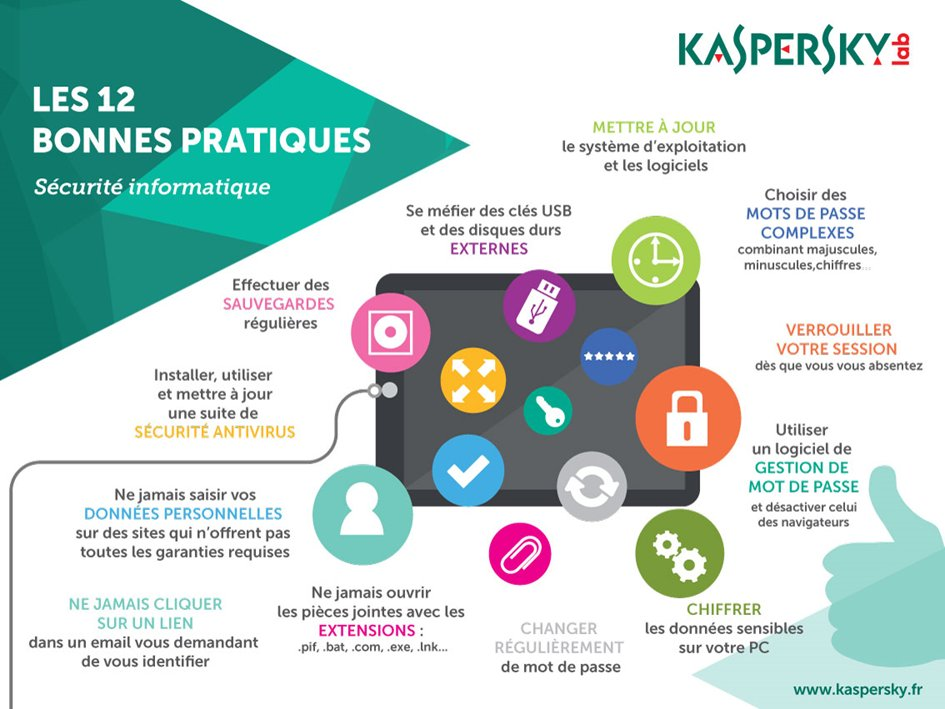 infographie-kaspersky-12-commandements-securite