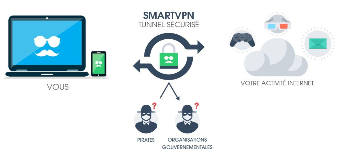 smartvpn-schema