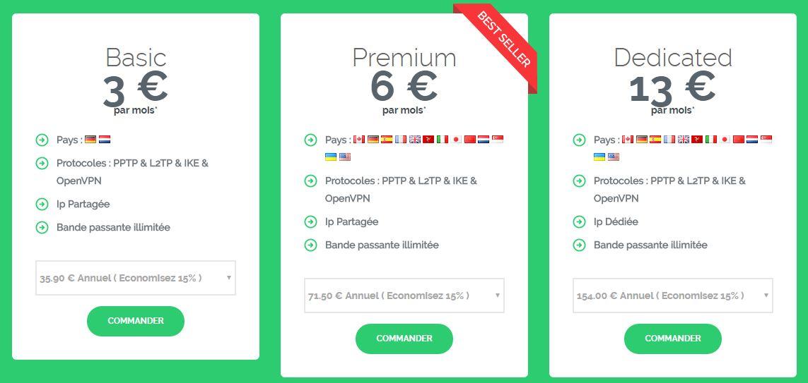 smartvpn-tarifs