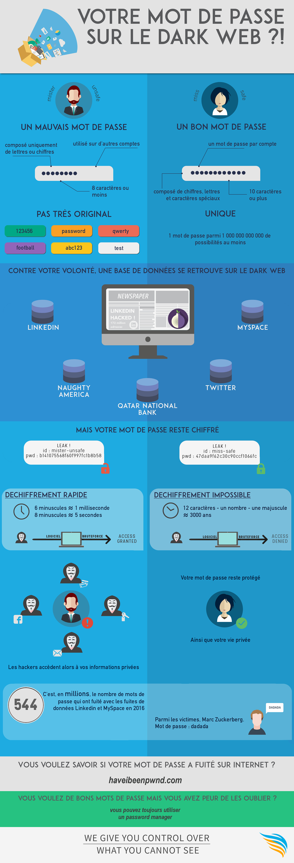 Infographie-hackers
