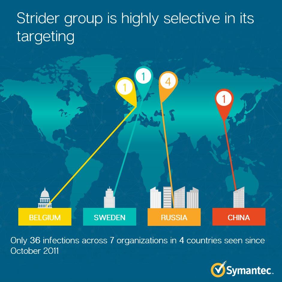 Strider-infographic_0