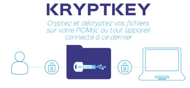 kryptkey-schema