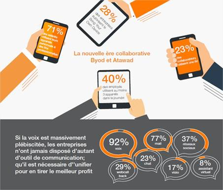 byod-infographie