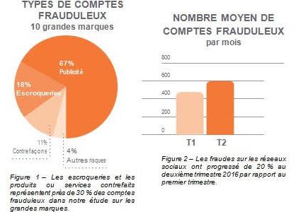 fraude-marques_10