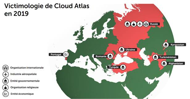 L'APT « Cloud Atlas » renforce sa dangerosité en se dotant de codes malveillants polymorphes Victimologie-cloud-atlas-2019