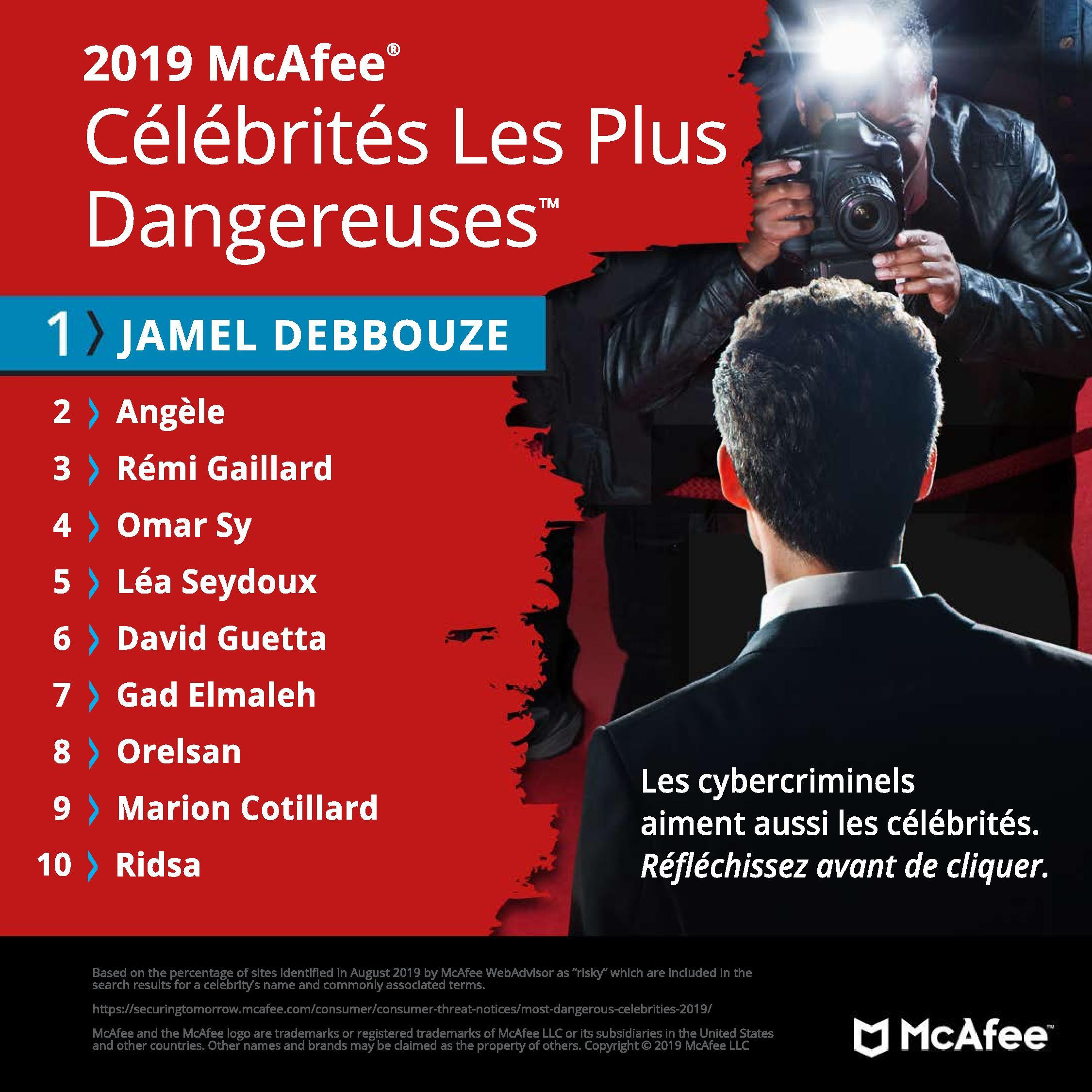 People et cybersécurité : classement McAfee 2019 des célébrités les plus dangereuses Infographie_McAfee